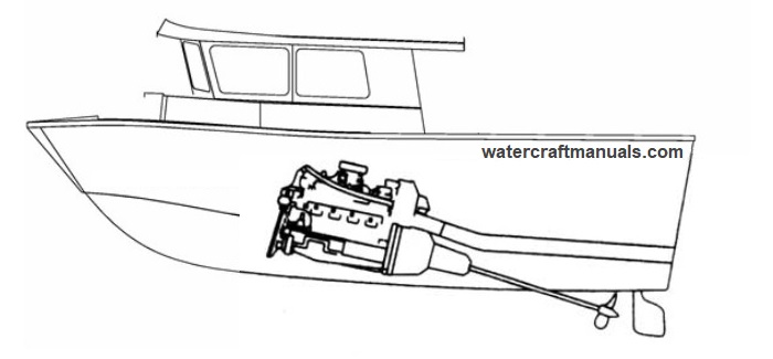 Inboard Direct Drive Propulsion Systems